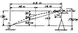 図-6 近的で矢を水平に発射する場合